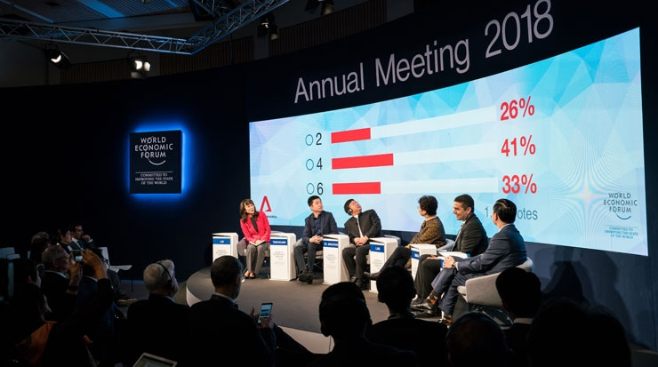 48th World Economic Forum Annual Meeting