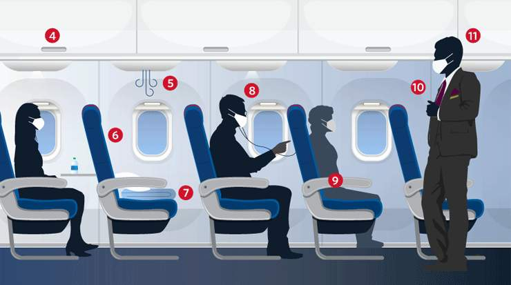 Delta Blocks Middle-Seat Selection, Cap Cabin Seating Through September